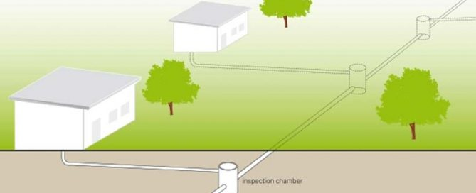 how does your sewer system work